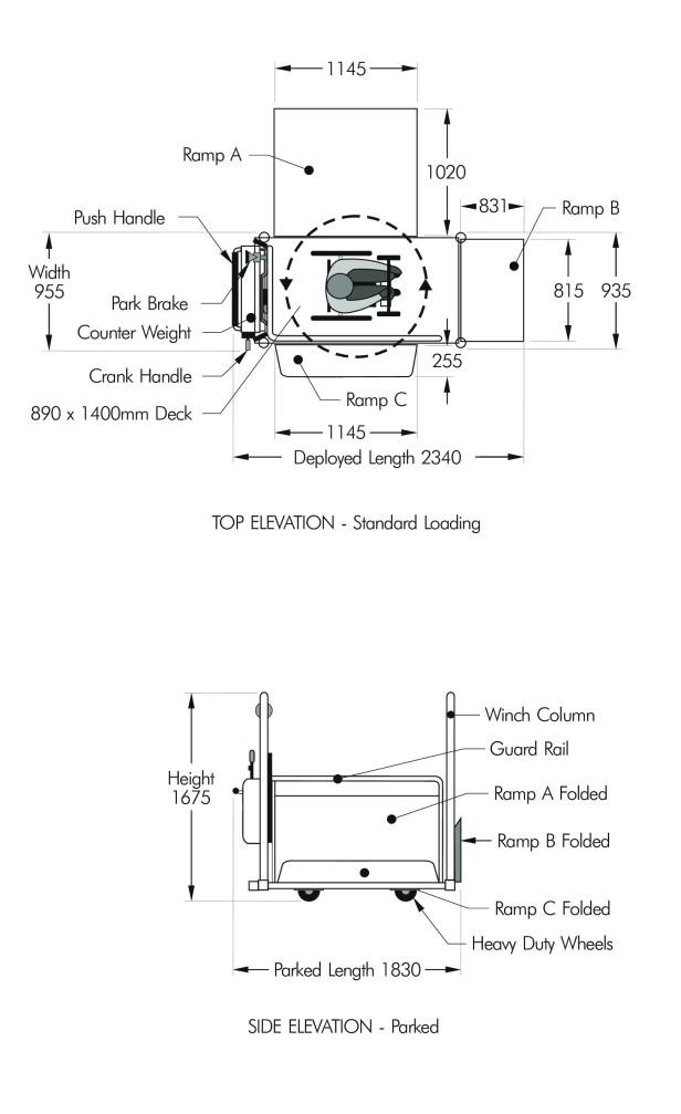 mobilift-diagram